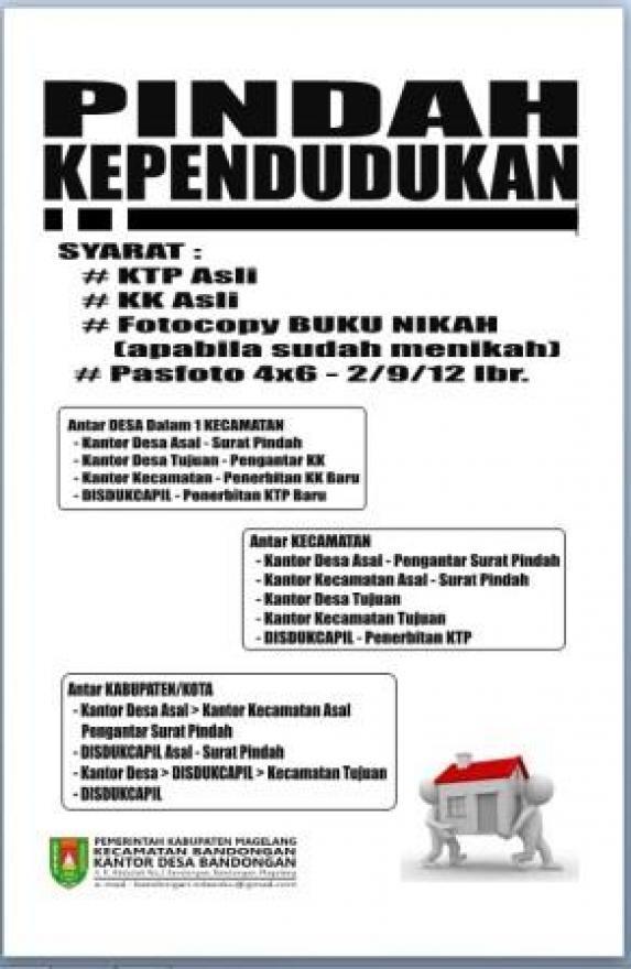 Image : Prosedur Pindah penduduk