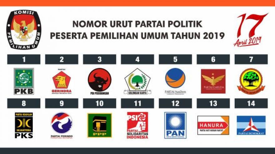 Image : Undian Selesai, Ini Nomor Urut Parpol Peserta Pemilu 2019
